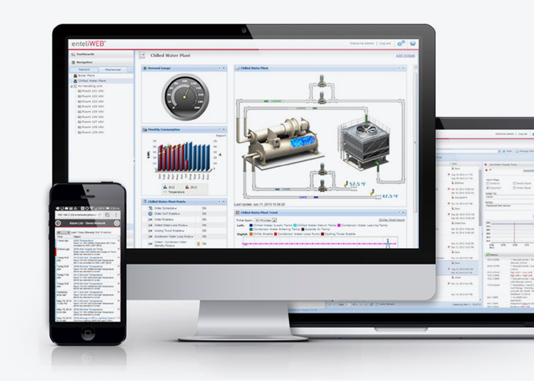 Facility & Energy Management Software for Metering aM&T Services